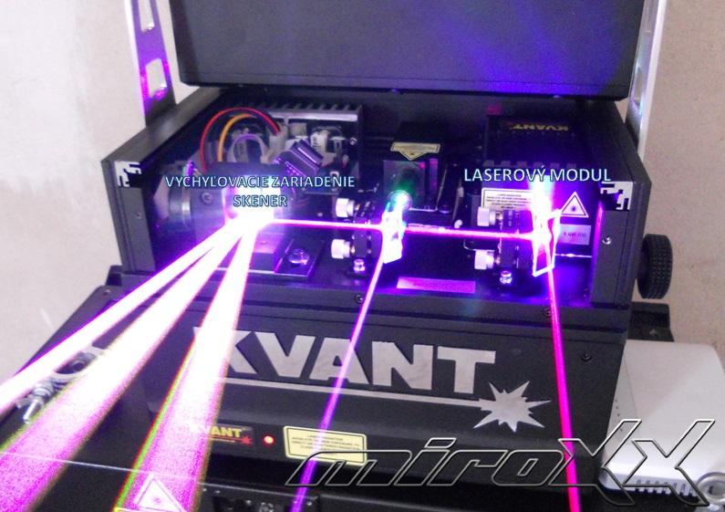 Hlavné časti Lasera
